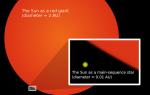 Какая самая маленькая планета во вселенной, когда она была открыта
