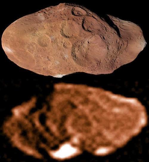 Какой самый крупный из спутников юпитера