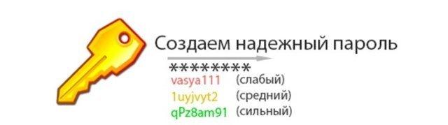 Самые популярные пароли в россии: не стоит их использовать
