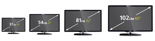 Какой самый лучший телевизор: какие модели выбрать