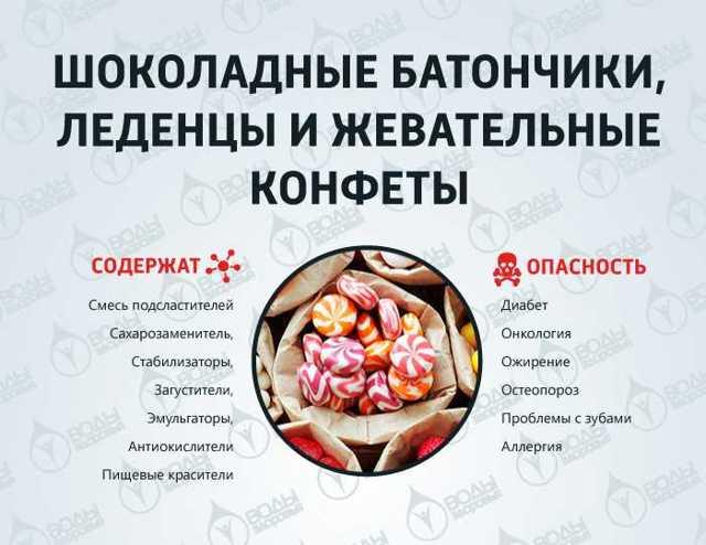 Самая опасная еда в мире: топ вредных продуктов