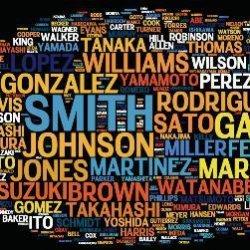 Какие самые распространенные фамилии в мире: список популярных