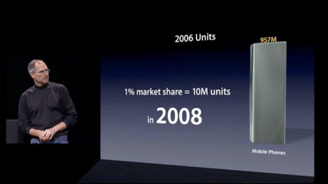 Самый первый айфон (iphone)