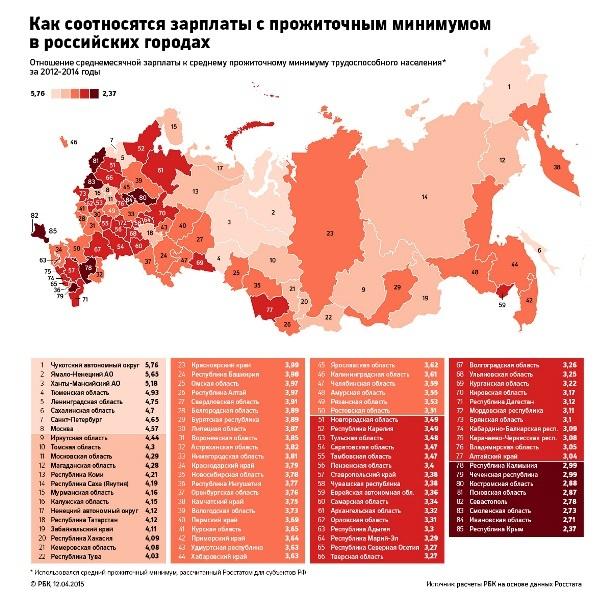 Самый богатый город в мире и в россии