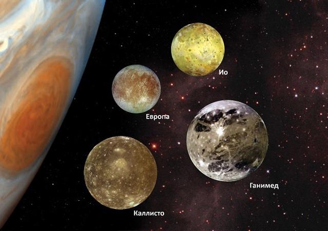 Какая самая крупная планета солнечной системы